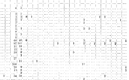 [merged small][merged small][ocr errors][ocr errors][merged small][ocr errors][ocr errors][merged small][ocr errors][merged small][merged small][merged small][merged small][merged small][merged small]