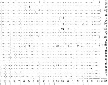 [merged small][merged small][merged small][merged small][merged small][merged small][merged small][ocr errors][merged small][merged small][merged small][merged small][merged small][merged small][merged small][merged small][merged small][merged small][merged small][ocr errors][merged small][merged small][merged small][merged small]