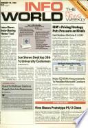 29 Feb 1988