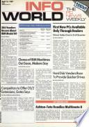 13 Apr 1987