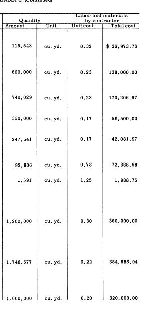 [merged small][merged small][merged small][ocr errors][merged small][merged small][merged small][ocr errors][merged small][merged small][ocr errors][ocr errors][ocr errors][ocr errors][merged small][merged small][merged small][merged small][ocr errors][merged small][merged small][merged small][ocr errors][merged small][merged small][merged small][ocr errors][ocr errors][merged small][merged small][merged small][merged small][merged small]