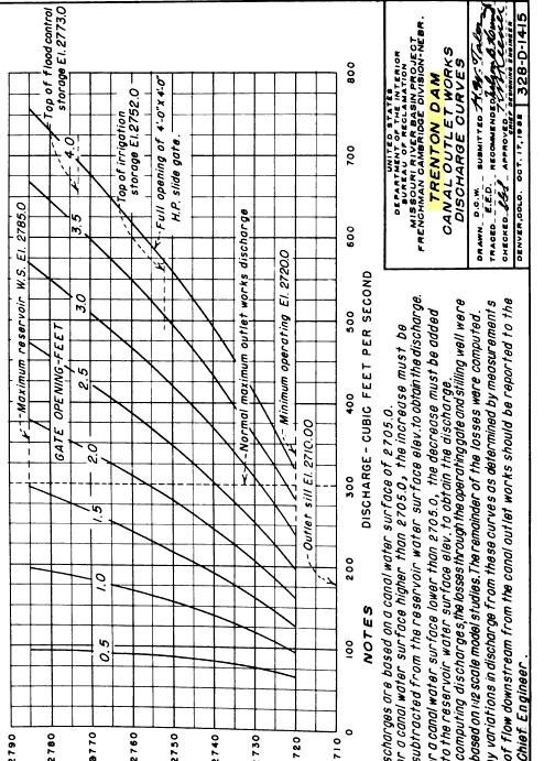 [table][ocr errors][ocr errors][graphic][ocr errors][merged small]