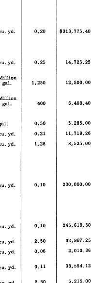 [ocr errors][ocr errors][merged small][merged small][ocr errors][ocr errors][ocr errors][ocr errors][merged small][ocr errors][ocr errors][merged small][merged small][merged small][merged small][merged small][merged small][merged small][merged small]
