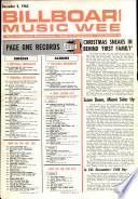 8 Dec 1962