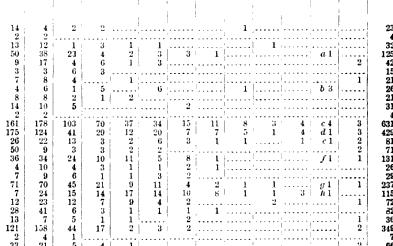 [merged small][merged small][merged small][merged small][merged small][merged small][merged small][merged small][merged small][merged small][merged small][merged small][merged small][merged small][ocr errors][merged small][merged small][merged small][merged small][merged small][ocr errors][merged small][merged small][merged small][merged small][merged small][merged small][merged small][merged small][merged small][merged small][merged small][ocr errors][merged small][merged small][ocr errors][merged small][merged small][merged small][merged small][merged small][merged small][merged small][merged small][merged small][ocr errors][merged small][merged small][merged small][merged small][merged small][merged small][merged small][merged small]