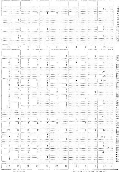 [merged small][merged small][merged small][merged small][merged small][merged small][merged small][merged small][merged small][merged small][merged small][merged small][merged small][merged small][merged small][merged small][merged small][merged small][merged small][merged small][merged small][merged small][merged small][merged small][merged small][merged small][merged small][merged small][merged small][merged small][merged small][merged small][merged small][merged small][merged small][merged small][ocr errors][merged small][merged small][merged small][merged small][merged small][merged small][merged small][merged small][merged small][merged small][merged small][merged small][merged small][merged small][merged small][merged small][merged small][merged small][merged small][merged small][merged small][merged small][merged small][merged small][ocr errors][merged small][merged small][merged small][merged small][merged small][merged small][ocr errors][merged small][merged small][merged small][merged small][merged small][ocr errors][merged small][merged small][merged small][merged small][merged small][ocr errors][merged small][merged small][merged small][merged small][merged small][merged small][merged small][merged small][merged small][merged small][merged small][merged small][merged small][ocr errors][merged small][merged small][merged small][merged small][merged small][merged small][merged small][merged small][merged small][merged small][merged small][merged small][merged small][merged small][merged small][merged small][merged small][merged small][merged small][merged small][merged small][merged small][merged small]