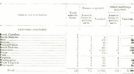 [merged small][merged small][merged small][merged small][merged small][merged small][merged small][merged small][merged small][merged small][merged small][merged small][merged small][merged small][merged small][merged small][merged small][merged small][merged small][merged small][ocr errors][merged small][merged small][merged small][merged small][merged small][merged small][merged small][merged small][merged small]