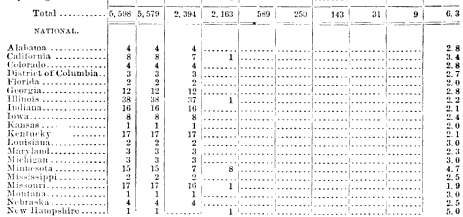 [merged small][merged small][merged small][merged small][merged small][merged small][merged small][merged small][merged small][ocr errors][merged small][merged small][ocr errors][merged small][merged small][merged small][merged small]