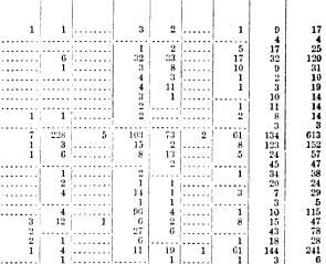 [merged small][merged small][merged small][merged small][merged small][merged small][ocr errors][merged small][merged small][merged small][merged small][merged small][merged small][merged small][ocr errors][merged small][merged small][merged small][merged small][merged small][merged small][merged small][merged small][merged small][merged small][merged small][merged small][merged small][merged small][merged small][merged small][merged small][merged small][ocr errors][merged small]