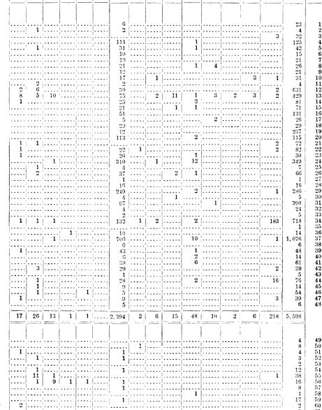 [merged small][merged small][ocr errors][merged small][merged small][merged small][ocr errors][ocr errors][merged small][merged small][merged small][merged small][merged small][merged small][merged small][merged small][merged small][merged small][merged small][merged small][merged small][merged small][merged small][merged small][merged small][merged small][merged small][merged small][merged small][merged small][merged small][merged small][merged small][merged small][merged small][merged small][merged small][merged small][merged small][merged small][merged small][merged small][merged small][merged small][merged small][merged small][merged small][ocr errors][merged small][merged small][merged small][merged small][merged small][merged small][merged small][ocr errors][merged small][merged small][merged small][merged small][merged small][merged small][merged small][merged small][merged small][merged small][merged small][merged small][merged small][merged small][merged small][merged small][ocr errors][ocr errors][merged small][merged small][merged small][ocr errors][merged small][merged small][merged small][merged small]