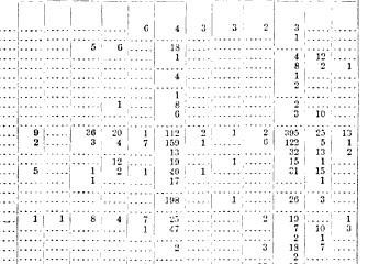 [ocr errors][merged small][merged small][merged small][merged small][merged small][merged small][merged small][merged small][merged small][merged small][merged small][merged small][merged small][merged small][merged small][merged small][merged small][merged small][merged small][merged small][merged small][merged small][merged small][merged small][merged small][merged small][merged small][merged small][merged small][merged small][merged small][merged small][ocr errors][merged small][merged small][merged small][merged small][merged small][merged small][merged small][merged small]