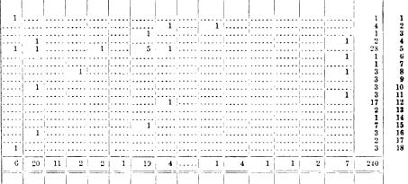 [merged small][merged small][merged small][ocr errors][merged small][merged small][merged small][merged small][merged small][merged small][merged small][merged small][merged small][merged small][merged small][merged small][merged small][ocr errors][merged small][merged small][merged small][merged small][merged small][ocr errors][merged small][merged small][merged small][merged small][merged small][merged small][merged small]