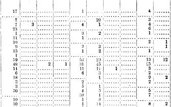 [merged small][merged small][merged small][merged small][merged small][ocr errors][merged small][ocr errors][merged small][merged small][merged small][merged small][merged small][ocr errors][merged small][merged small][merged small][merged small][merged small][merged small][merged small][merged small][merged small][merged small][merged small][merged small][merged small]
