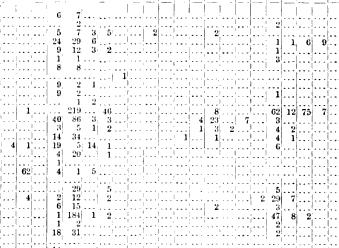 [merged small][ocr errors][merged small][merged small][merged small][merged small][merged small][merged small][merged small][merged small][merged small][merged small][merged small][merged small][merged small][merged small][merged small][merged small][merged small][merged small][merged small][merged small][merged small][merged small][merged small][merged small][merged small][merged small]