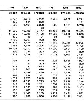 [merged small][merged small][merged small][merged small][merged small][merged small][ocr errors][table]