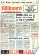 29 Jun 1963