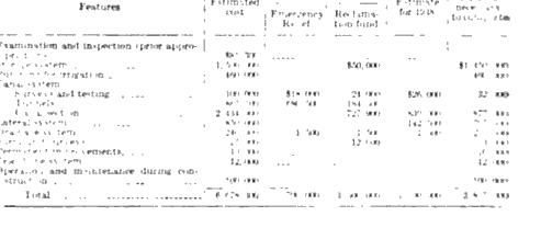 [merged small][merged small][merged small][merged small][merged small][merged small][merged small][ocr errors][merged small][merged small][merged small][ocr errors][ocr errors][ocr errors][merged small][ocr errors][merged small][ocr errors]