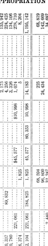 [ocr errors][ocr errors][merged small][ocr errors][ocr errors][ocr errors][ocr errors][ocr errors][ocr errors][ocr errors][merged small][ocr errors][merged small][ocr errors][ocr errors][ocr errors][merged small][ocr errors][ocr errors][merged small][merged small][ocr errors][ocr errors][ocr errors][merged small]