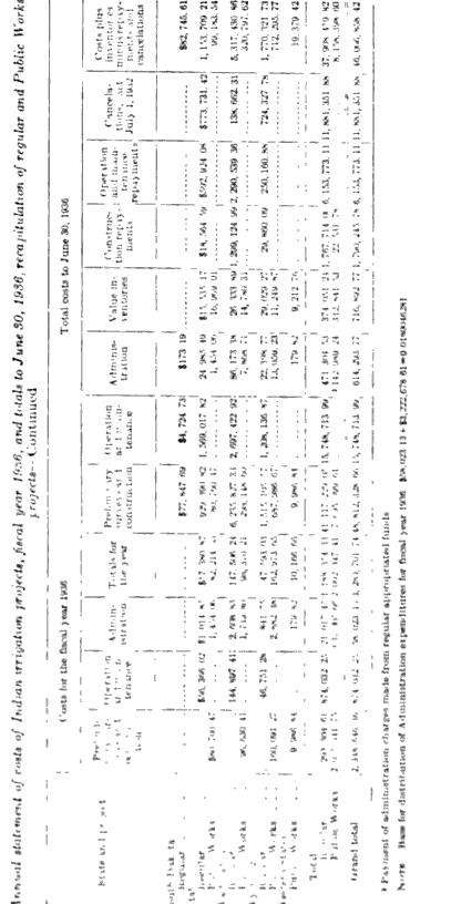 [ocr errors][ocr errors][ocr errors][ocr errors][ocr errors][merged small][table][ocr errors][merged small][ocr errors][ocr errors]