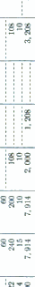 [ocr errors][subsumed][subsumed][ocr errors][subsumed]