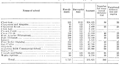 [graphic][subsumed][subsumed][subsumed][subsumed][ocr errors][subsumed][ocr errors][subsumed][subsumed][ocr errors][subsumed][subsumed][ocr errors][subsumed][table][ocr errors][ocr errors]