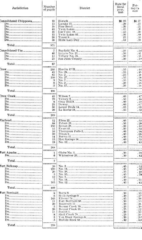 [merged small][merged small][merged small][merged small][merged small][merged small][merged small][merged small][ocr errors][merged small][ocr errors][merged small][ocr errors][merged small][merged small][merged small][merged small][ocr errors][ocr errors][ocr errors][merged small][merged small][ocr errors][merged small][merged small][ocr errors][merged small][ocr errors][ocr errors][ocr errors][merged small][merged small][merged small][merged small][ocr errors][ocr errors][merged small][merged small][merged small][merged small][merged small][merged small][merged small][merged small][merged small][merged small][merged small][merged small][ocr errors][merged small][ocr errors][merged small][merged small]