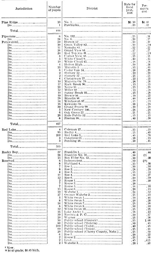 [merged small][ocr errors][ocr errors][merged small][ocr errors][merged small][graphic][ocr errors][ocr errors][ocr errors][ocr errors][ocr errors][ocr errors][ocr errors][ocr errors][ocr errors][ocr errors][ocr errors][ocr errors][merged small]