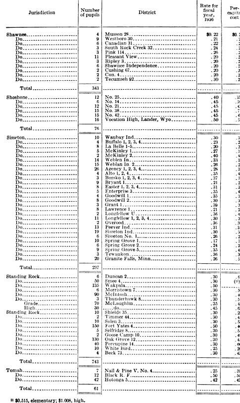 [merged small][merged small][merged small][merged small][merged small][merged small][merged small][ocr errors][merged small][merged small][merged small][ocr errors][merged small][ocr errors][merged small][merged small][ocr errors][merged small][merged small][merged small][merged small][merged small][merged small][ocr errors][merged small][merged small][ocr errors][merged small][merged small][merged small][ocr errors][ocr errors][merged small][merged small][merged small][ocr errors][merged small][ocr errors][merged small][merged small][merged small][merged small][merged small][ocr errors][ocr errors][merged small][ocr errors][merged small][ocr errors][ocr errors][ocr errors]