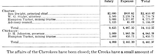 [merged small][merged small][merged small][ocr errors][merged small][merged small][merged small][ocr errors][ocr errors][merged small][merged small][ocr errors][merged small][ocr errors][merged small]