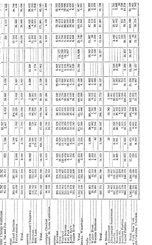 [graphic][ocr errors][ocr errors][ocr errors][subsumed][subsumed][subsumed][ocr errors][subsumed][ocr errors][ocr errors][ocr errors][merged small][ocr errors][subsumed][ocr errors][ocr errors][subsumed][ocr errors][ocr errors][ocr errors][subsumed][ocr errors][ocr errors][subsumed][ocr errors][subsumed][ocr errors][ocr errors][subsumed][ocr errors][subsumed][subsumed][subsumed][ocr errors][subsumed][subsumed][subsumed][ocr errors][subsumed][subsumed][ocr errors][subsumed][subsumed][subsumed][subsumed][subsumed][subsumed][subsumed][ocr errors][ocr errors][ocr errors][ocr errors][subsumed][ocr errors][ocr errors][subsumed][ocr errors][subsumed][subsumed][subsumed][subsumed][subsumed][ocr errors][subsumed][ocr errors][ocr errors][subsumed][ocr errors][subsumed][ocr errors][subsumed][ocr errors][ocr errors][subsumed][ocr errors][ocr errors][subsumed][ocr errors][subsumed][ocr errors][subsumed][ocr errors][subsumed][subsumed][subsumed][subsumed][subsumed][ocr errors][subsumed][ocr errors][subsumed][ocr errors][subsumed][ocr errors][ocr errors][ocr errors][subsumed][subsumed][subsumed][ocr errors][subsumed][ocr errors][subsumed][ocr errors][ocr errors][subsumed][ocr errors][ocr errors][subsumed][ocr errors][ocr errors][subsumed][ocr errors][ocr errors][subsumed][ocr errors][subsumed][ocr errors][ocr errors][subsumed][ocr errors][subsumed][subsumed][subsumed][subsumed][ocr errors][subsumed][subsumed][subsumed][subsumed][ocr errors][subsumed][ocr errors][subsumed][ocr errors][ocr errors][ocr errors][ocr errors][ocr errors][ocr errors][ocr errors][ocr errors][ocr errors][subsumed][ocr errors][ocr errors][ocr errors][ocr errors][ocr errors][ocr errors][subsumed][ocr errors][subsumed][ocr errors][ocr errors][ocr errors][subsumed][subsumed][ocr errors][subsumed][ocr errors][ocr errors][ocr errors][ocr errors]