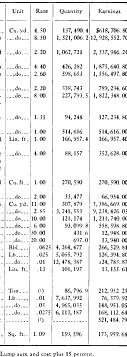 [ocr errors][ocr errors][ocr errors][merged small][ocr errors][ocr errors][merged small][ocr errors][ocr errors][ocr errors][merged small][merged small][merged small][merged small][merged small][merged small][merged small][merged small][ocr errors][ocr errors][ocr errors][ocr errors][ocr errors][merged small][ocr errors][ocr errors][merged small][merged small][ocr errors]
