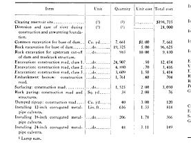 [merged small][merged small][merged small][ocr errors][ocr errors][ocr errors][ocr errors][ocr errors][table]