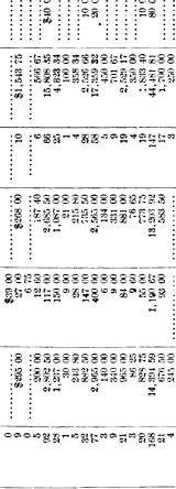 [ocr errors][ocr errors][merged small][merged small][ocr errors][ocr errors][merged small][merged small][merged small][merged small][ocr errors][merged small][ocr errors][merged small][merged small]