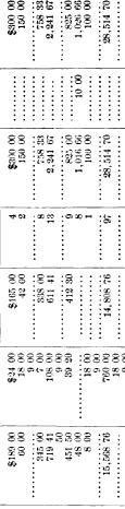 [merged small][ocr errors][merged small][ocr errors][ocr errors][merged small][ocr errors][ocr errors][ocr errors][ocr errors][ocr errors][ocr errors]