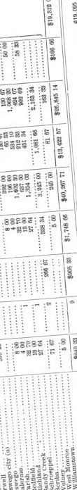 [ocr errors][ocr errors][ocr errors][ocr errors][subsumed][ocr errors][ocr errors][ocr errors][ocr errors][subsumed][ocr errors][ocr errors][subsumed][ocr errors][ocr errors][ocr errors][ocr errors]