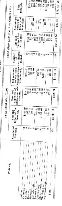 [ocr errors][merged small][merged small][merged small][merged small][merged small][merged small][merged small][merged small][merged small][merged small][ocr errors][ocr errors][merged small][merged small][merged small][merged small][ocr errors][ocr errors][ocr errors][ocr errors][ocr errors][ocr errors][ocr errors][ocr errors][merged small][ocr errors][ocr errors][ocr errors][ocr errors][merged small][ocr errors][merged small][ocr errors]