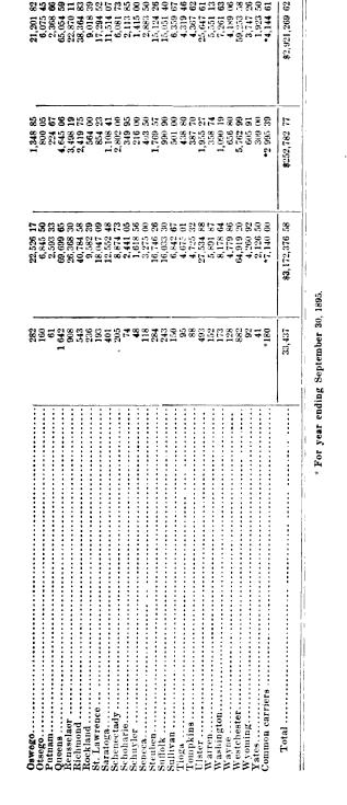[graphic][merged small][ocr errors][ocr errors][ocr errors][ocr errors][subsumed][ocr errors][ocr errors][ocr errors][ocr errors][subsumed][ocr errors][ocr errors][ocr errors][ocr errors][merged small]