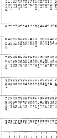 [merged small][merged small][ocr errors][merged small][merged small][merged small][ocr errors][ocr errors][ocr errors][merged small][merged small]
