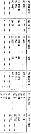 [ocr errors][merged small][merged small][ocr errors][ocr errors][ocr errors][ocr errors][merged small][ocr errors]