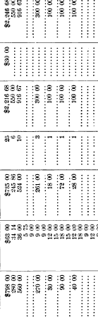 [ocr errors][ocr errors][ocr errors][ocr errors][ocr errors][ocr errors][merged small][ocr errors][merged small][ocr errors][merged small][merged small][merged small][ocr errors][merged small][merged small]
