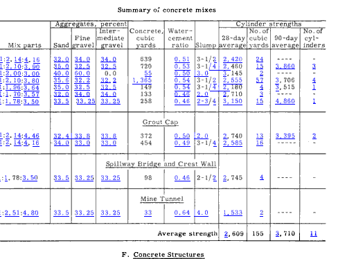 [merged small][graphic][table]