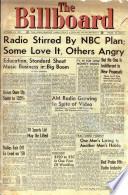 20 Oct 1951