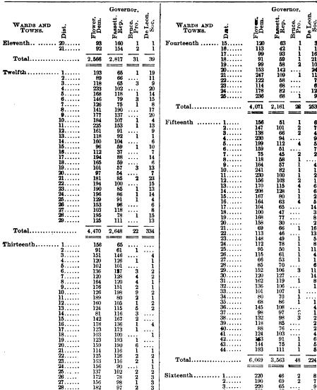 [merged small][merged small][merged small][merged small][merged small][merged small][ocr errors][merged small][merged small][merged small][merged small][merged small][merged small][merged small][merged small][merged small][merged small][merged small][ocr errors][ocr errors][ocr errors][merged small][merged small][merged small][merged small][merged small][merged small][merged small][merged small][merged small][merged small][ocr errors][merged small][merged small][merged small][merged small][merged small][merged small][merged small][ocr errors][merged small][merged small][ocr errors][merged small][merged small][merged small][merged small][merged small][merged small][merged small][merged small][merged small][merged small][merged small][merged small][merged small]