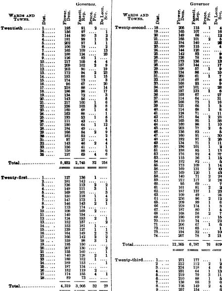 [merged small][merged small][merged small][merged small][merged small][merged small][merged small][merged small][merged small][merged small][merged small][merged small][merged small][merged small][ocr errors][merged small][merged small][ocr errors][merged small][merged small][merged small][ocr errors][merged small][ocr errors][merged small][merged small][merged small][merged small][merged small][merged small][merged small][merged small][merged small][merged small][ocr errors][merged small][merged small][merged small][merged small][merged small][merged small][merged small][merged small][merged small][merged small][merged small][merged small][ocr errors][ocr errors][merged small][merged small][merged small][merged small][merged small][ocr errors][merged small][merged small][merged small][merged small][merged small][merged small]