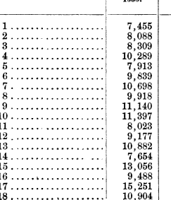 [ocr errors][ocr errors][ocr errors][merged small][ocr errors][merged small][merged small][merged small]