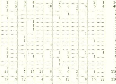[merged small][merged small][merged small][merged small][merged small][merged small][merged small][merged small][merged small][ocr errors][merged small][merged small][merged small][merged small][merged small][merged small][merged small][merged small][merged small][merged small][ocr errors][merged small][merged small][merged small][ocr errors][merged small][merged small][merged small][merged small][merged small][merged small][merged small][merged small][merged small][merged small][merged small][merged small][merged small][merged small][merged small][merged small][merged small][merged small][merged small]