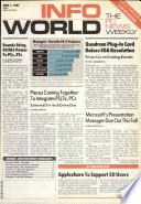 1 Jun 1987