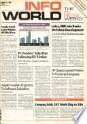 4 May 1987